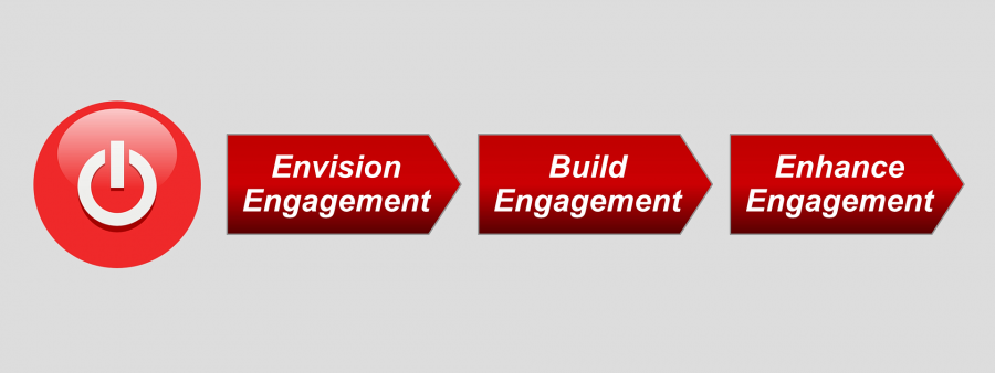 The Engagement Delivery System